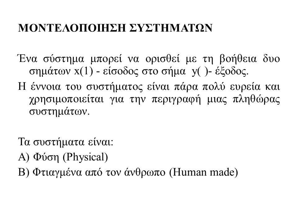 ΜΟΝΤΕΛΟΠΟΙΗΣΗ ΣΥΣΤΗΜΑΤΩΝ Ένα σύστημα μπορεί να ορισθεί με τη βοήθεια δυο σημάτων x(1) - είσοδος στο σήμα y( )- έξοδος. Η έννοια του συστήματος είναι π