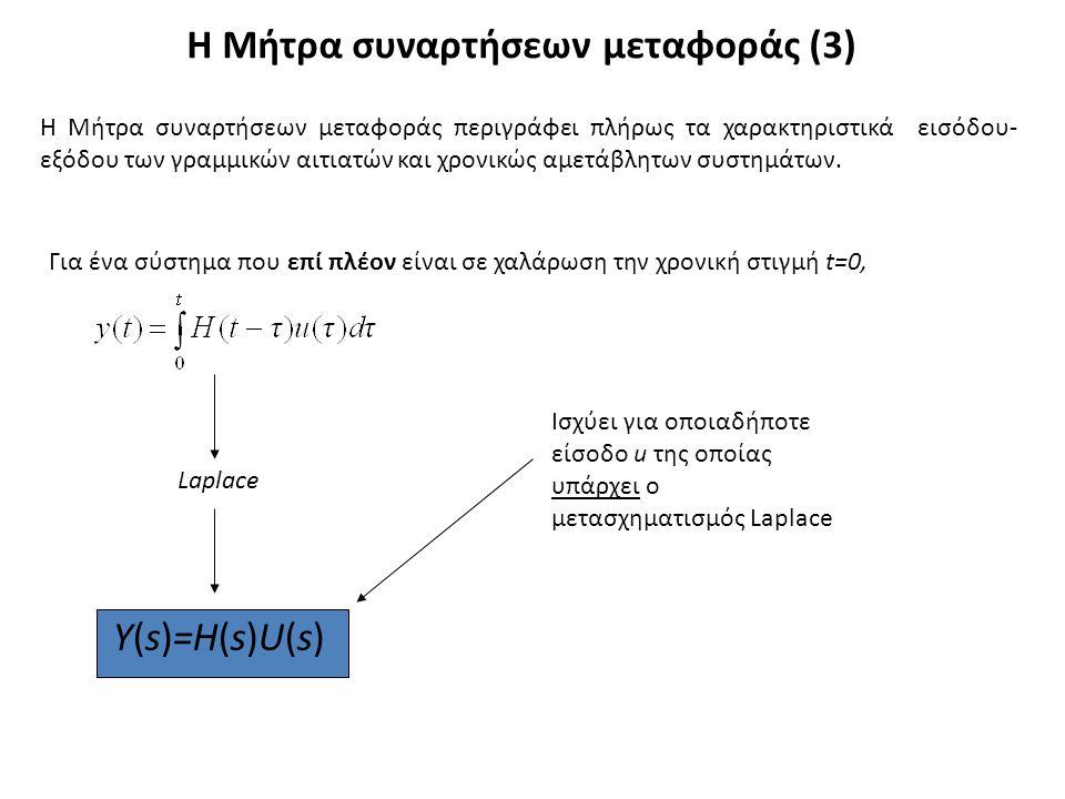 Η Μήτρα συναρτήσεων μεταφοράς (3) Η Μήτρα συναρτήσεων μεταφοράς περιγράφει πλήρως τα χαρακτηριστικά εισόδου- εξόδου των γραμμικών αιτιατών και χρονικώ