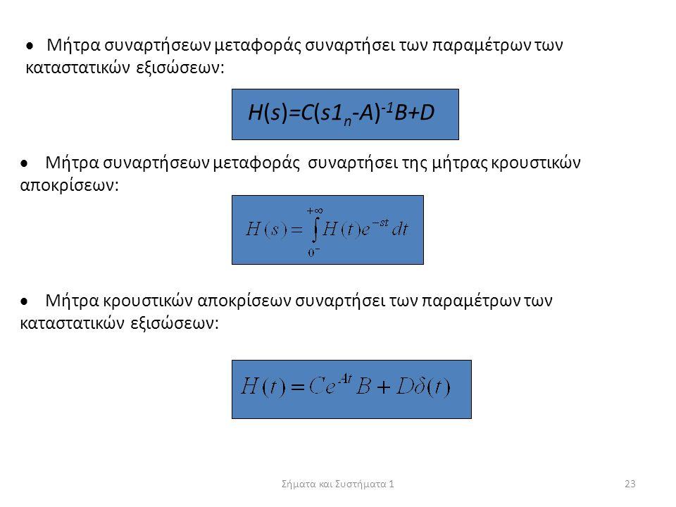 Σήματα και Συστήματα 123  Μήτρα συναρτήσεων μεταφοράς συναρτήσει των παραμέτρων των καταστατικών εξισώσεων: H(s)=C(s1 n -A) -1 B+D  Μήτρα συναρτήσεω