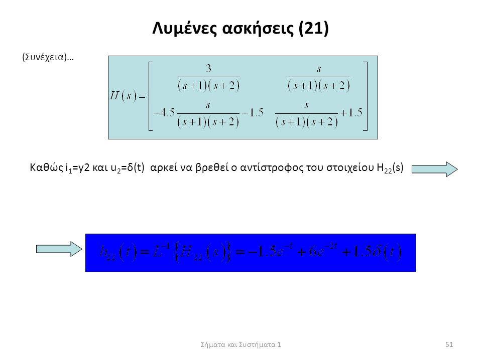 Σήματα και Συστήματα 151 Λυμένες ασκήσεις (21) (Συνέχεια)… Καθώς i 1 =y2 και u 2 =δ(t) αρκεί να βρεθεί ο αντίστροφος του στοιχείου Η 22 (s)