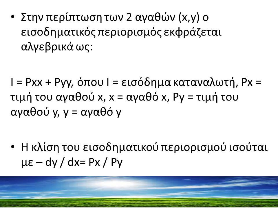 Στην περίπτωση των 2 αγαθών (x,y) ο εισοδηματικός περιορισμός εκφράζεται αλγεβρικά ως: I = Pxx + Pyy, όπου Ι = εισόδημα καταναλωτή, Px = τιμή του αγαθού x, x = αγαθό x, Py = τιμή του αγαθού y, y = αγαθό y H κλίση του εισοδηματικού περιορισμού ισούται με – dy / dx= Px / Py