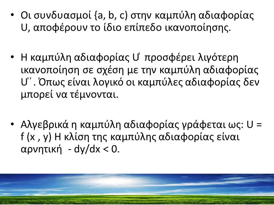 Οι συνδυασμοί {a, b, c) στην καμπύλη αδιαφορίας U, αποφέρουν το ίδιο επίπεδο ικανοποίησης.