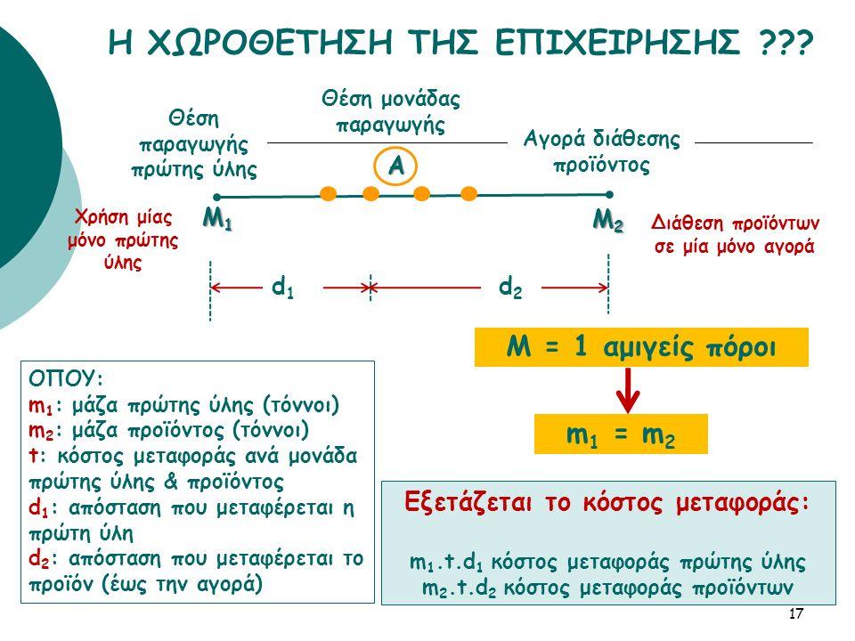 17 Εξετάζεται το κόστος μεταφοράς: m 1.t.d 1 κόστος μεταφοράς πρώτης ύλης m 2.t.d 2 κόστος μεταφοράς προϊόντων ΟΠΟΥ: m 1 : μάζα πρώτης ύλης (τόννοι) m 2 : μάζα προϊόντος (τόννοι) t: κόστος μεταφοράς ανά μονάδα πρώτης ύλης & προϊόντος d 1 : απόσταση που μεταφέρεται η πρώτη ύλη d 2 : απόσταση που μεταφέρεται το προϊόν (έως την αγορά) Θέση παραγωγής πρώτης ύλης Θέση μονάδας παραγωγής Αγορά διάθεσης προϊόντος Μ = 1 αμιγείς πόροι m 1 = m 2 Μ1Μ1Μ1Μ1 Μ2Μ2Μ2Μ2 d1d1 d2d2 Η ΧΩΡΟΘΕΤΗΣΗ ΤΗΣ ΕΠΙΧΕΙΡΗΣΗΣ Α Χρήση μίας μόνο πρώτης ύλης Διάθεση προϊόντων σε μία μόνο αγορά