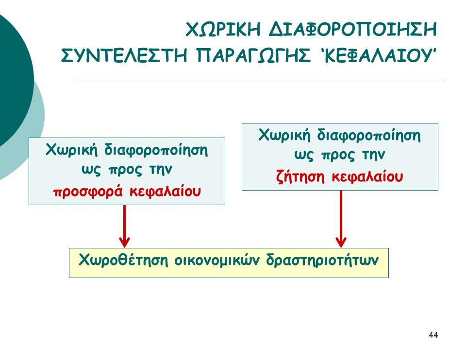 Χωρική διαφοροποίηση ως προς την προσφορά κεφαλαίου ΧΩΡΙΚΗ ΔΙΑΦΟΡΟΠΟΙΗΣΗ ΣΥΝΤΕΛΕΣΤΗ ΠΑΡΑΓΩΓΗΣ 'ΚΕΦΑΛΑΙΟΥ' Χωρική διαφοροποίηση ως προς την ζήτηση κεφαλαίου Χωροθέτηση οικονομικών δραστηριοτήτων 44