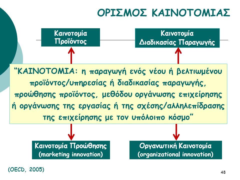 ΟΡΙΣΜΟΣ ΚΑΙΝΟΤΟΜΙΑΣ ΚΑΙΝΟΤΟΜΙΑ: η παραγωγή ενός νέου ή βελτιωμένου προϊόντος/υπηρεσίας ή διαδικασίας παραγωγής, προώθησης προϊόντος, μεθόδου οργάνωσης επιχείρησης ή οργάνωσης της εργασίας ή της σχέσης/αλληλεπίδρασης της επιχείρησης με τον υπόλοιπο κόσμο (OECD, 2005) Καινοτομία Προϊόντος Καινοτομία Διαδικασίας Παραγωγής Οργανωτική Καινοτομία (organizational innovation) Καινοτομία Προώθησης (marketing innovation) 48