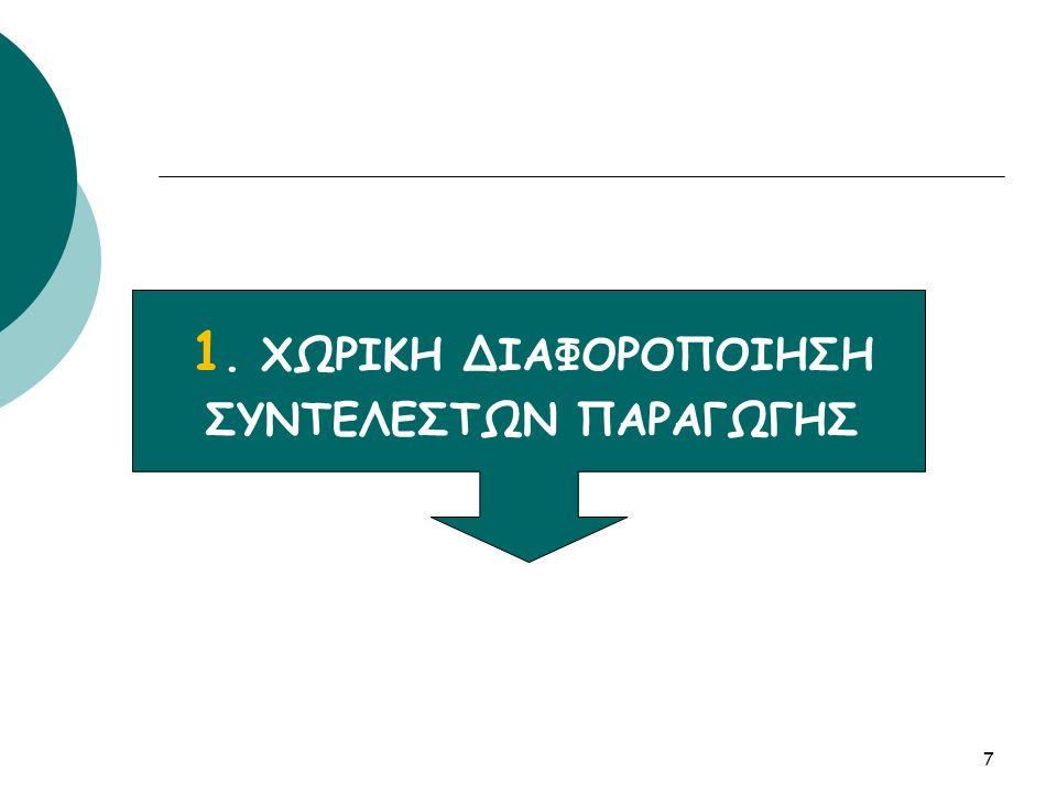 ΧΡΗΜΑΤΟΔΟΤΗΣΗ  Το παρόν εκπαιδευτικό υλικό έχει αναπτυχθεί στα πλαίσια του εκπαιδευτικού έργου του διδάσκοντα  Το έργο «Ανοικτά Ακαδημαϊκά Μαθήματα ΕΜΠ» έχει χρηματοδοτήσει μόνο την αναδιαμόρφωση του υλικού  Το έργο υλοποιείται στο πλαίσιο του Επιχειρησιακού Προγράμματος «Εκπαίδευση και Δια Βίου Μάθηση» και συγχρηματοδοτείται από την Ευρωπαϊκή Ένωση (Ευρωπαϊκό Κοινωνικό Ταμείο) και από εθνικούς πόρους 88