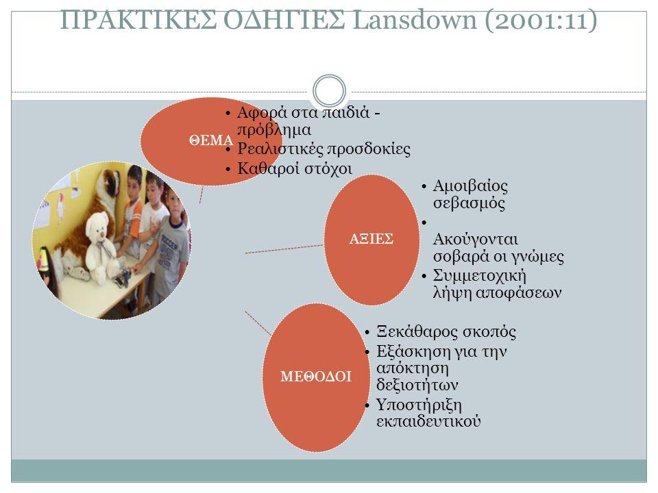 ΠΡΑΚΤΙΚΕΣ ΟΔΗΓΙΕΣ Lansdown (2001:11) ΘΕΜΑ Αφορά στα παιδιά - πρόβλημα Ρεαλιστικές προσδοκίες Καθαροί στόχοι ΑΞΙΕΣ Αμοιβαίος σεβασμός Ακούγονται σοβαρά