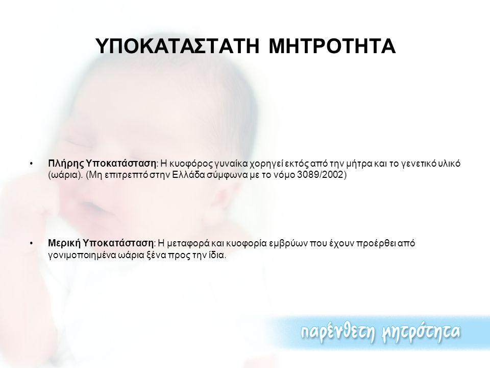 ΝΟΜΙΚΟ ΠΛΑΙΣΙΟ Αρθρο 1458 Ν.