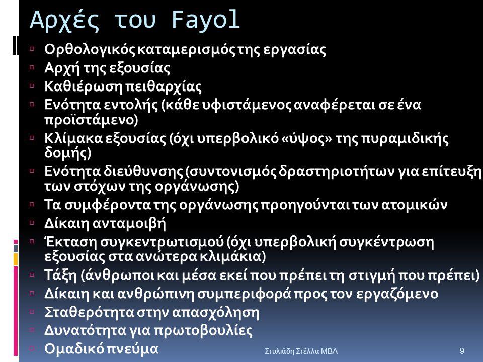 Αρχές του Fayol  Ορθολογικός καταμερισμός της εργασίας  Αρχή της εξουσίας  Καθιέρωση πειθαρχίας  Ενότητα εντολής (κάθε υφιστάμενος αναφέρεται σε έ