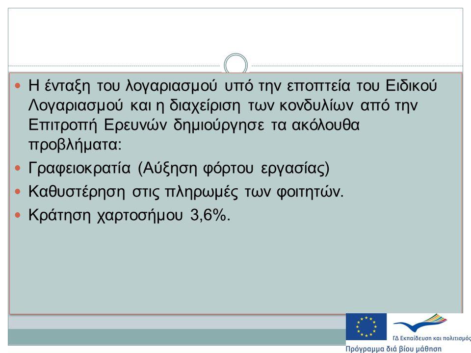 Η ένταξη του λογαριασμού υπό την εποπτεία του Ειδικού Λογαριασμού και η διαχείριση των κονδυλίων από την Επιτροπή Ερευνών δημιούργησε τα ακόλουθα προβλήματα: Γραφειοκρατία (Αύξηση φόρτου εργασίας) Καθυστέρηση στις πληρωμές των φοιτητών.