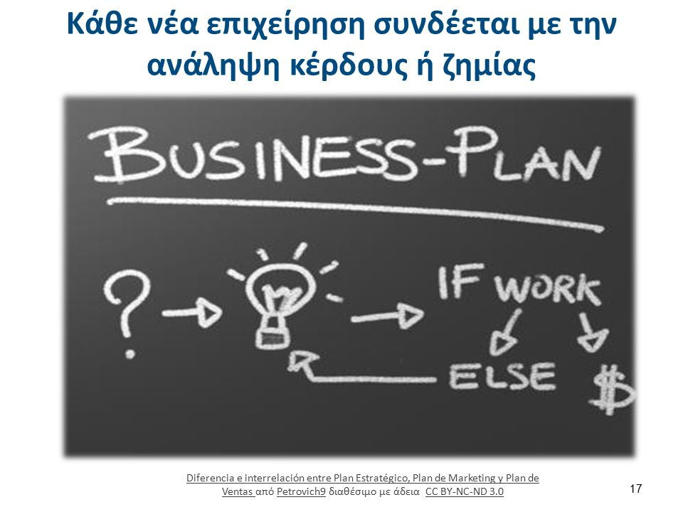 Κάθε νέα επιχείρηση συνδέεται με την ανάληψη κέρδους ή ζημίας 17 Diferencia e interrelación entre Plan Estratégico, Plan de Marketing y Plan de Ventas Diferencia e interrelación entre Plan Estratégico, Plan de Marketing y Plan de Ventas από Petrovich9 διαθέσιμο με άδεια CC BY-NC-ND 3.0Petrovich9CC BY-NC-ND 3.0