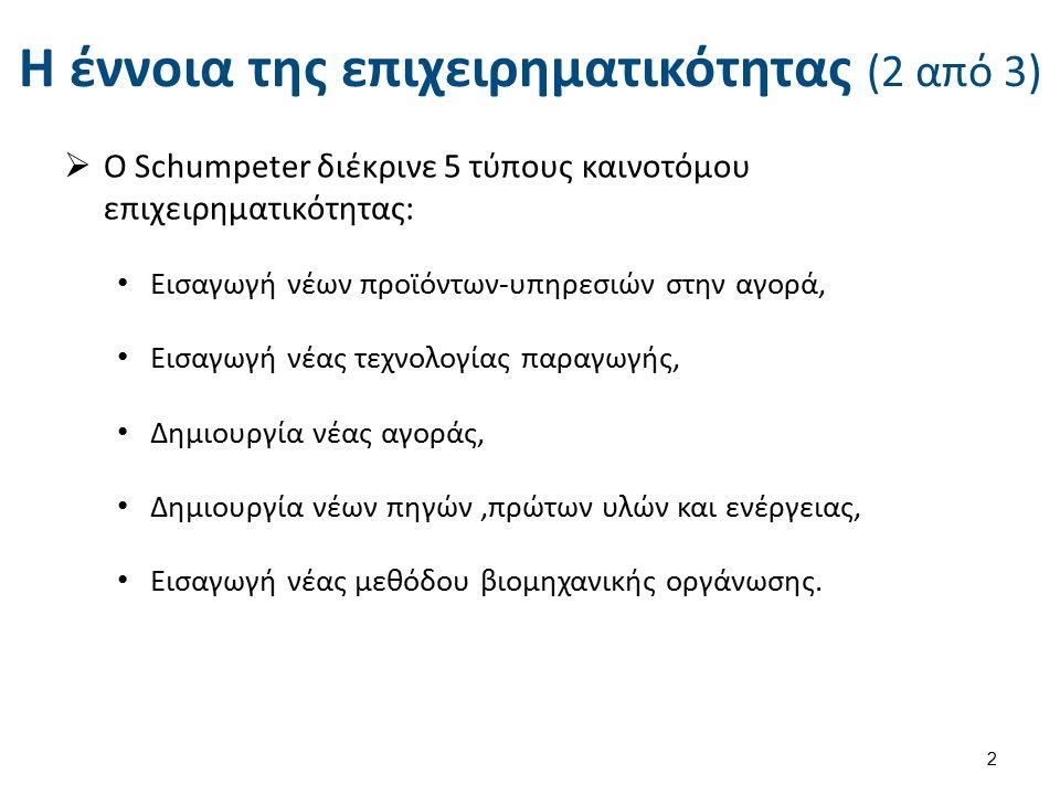 Η έννοια της επιχειρηματικότητας (2 από 3)  Ο Schumpeter διέκρινε 5 τύπους καινοτόμου επιχειρηματικότητας: Εισαγωγή νέων προϊόντων-υπηρεσιών στην αγορά, Εισαγωγή νέας τεχνολογίας παραγωγής, Δημιουργία νέας αγοράς, Δημιουργία νέων πηγών,πρώτων υλών και ενέργειας, Εισαγωγή νέας μεθόδου βιομηχανικής οργάνωσης.