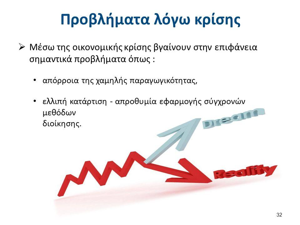 Προβλήματα λόγω κρίσης  Μέσω της οικονομικής κρίσης βγαίνουν στην επιφάνεια σημαντικά προβλήματα όπως : απόρροια της χαμηλής παραγωγικότητας, ελλιπή