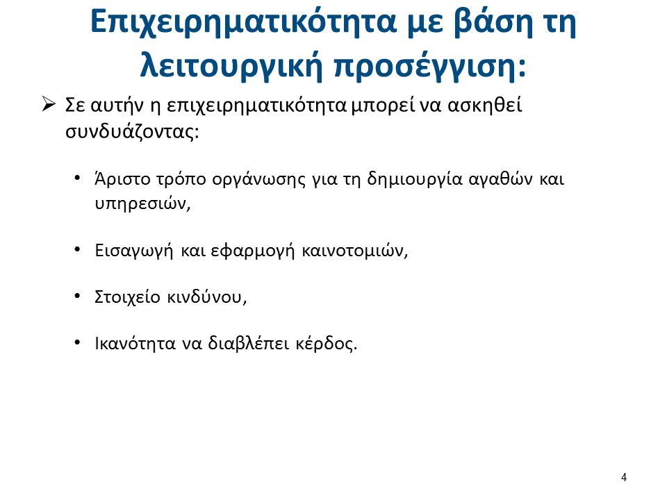 Τα κύρια αρνητικά χαρακτηριστικά του ελληνικού επιχειρηματικού περιβάλλοντος (1 από 2)  Αυτά τα χαρακτηριστικά είναι τα εξής : a)χαμηλή χρηματοδοτική υποστήριξη, b)χαμηλή μεταφορά τεχνολογίας, c)χαμηλές επιχειρηματικές ικανότητες, d)υψηλά εμπόδια εισόδου, e)μειωμένη πρόσβαση σε υλικές υποδομές, f)χαμηλή ποιότητα δημόσιου ρυθμιστικού πλαισίου και μεγάλο ύψος φορολογίας.