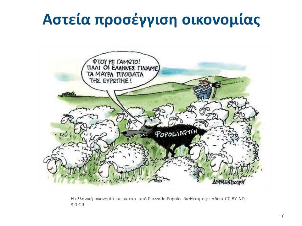 Αστεία προσέγγιση οικονομίας 7 Η ελληνική οικονομία σε σκίτσα Η ελληνική οικονομία σε σκίτσα από PiazzadelPopolo διαθέσιμο με άδεια CC BY-ND 3.0 GRPiazzadelPopoloCC BY-ND 3.0 GR