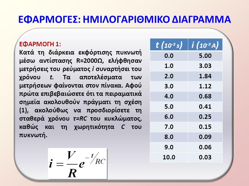 ΕΦΑΡΜΟΓΕΣ: ΗΜΙΛΟΓΑΡΙΘΜΙΚΟ ΔΙΑΓΡΑΜΜΑ ΕΦΑΡΜΟΓΗ 1: Κατά τη διάρκεια εκφόρτισης πυκνωτή μέσω αντίστασης R=2000Ω, ελήφθησαν μετρήσεις του ρεύματος i συναρτήσει του χρόνου t.