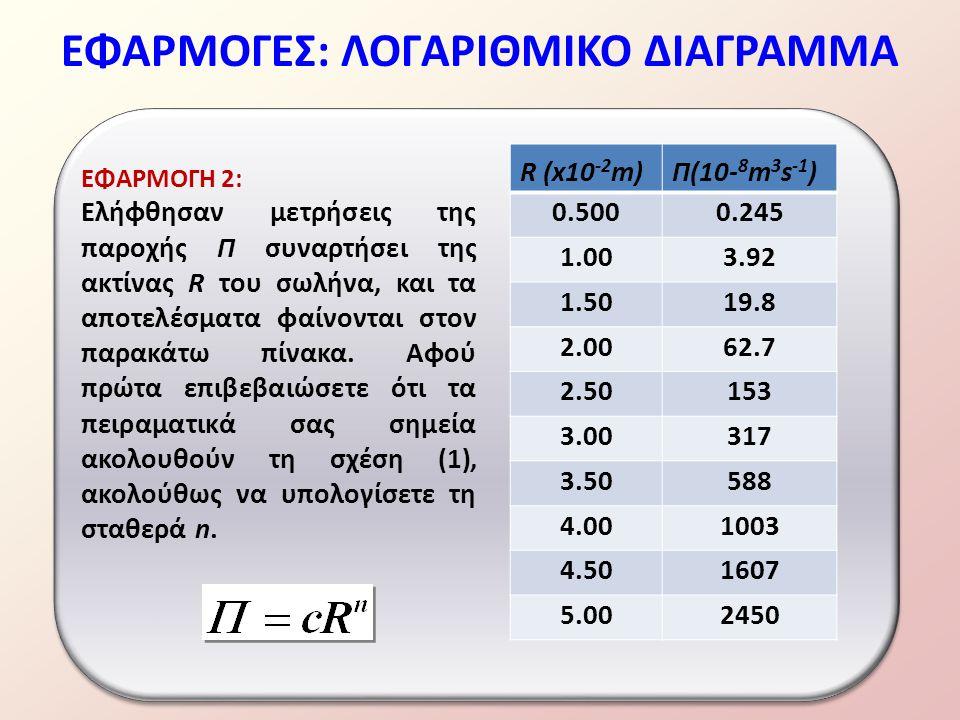 ΕΦΑΡΜΟΓΕΣ: ΛΟΓΑΡΙΘΜΙΚΟ ΔΙΑΓΡΑΜΜΑ ΕΦΑΡΜΟΓΗ 2: Ελήφθησαν μετρήσεις της παροχής Π συναρτήσει της ακτίνας R του σωλήνα, και τα αποτελέσματα φαίνονται στον παρακάτω πίνακα.