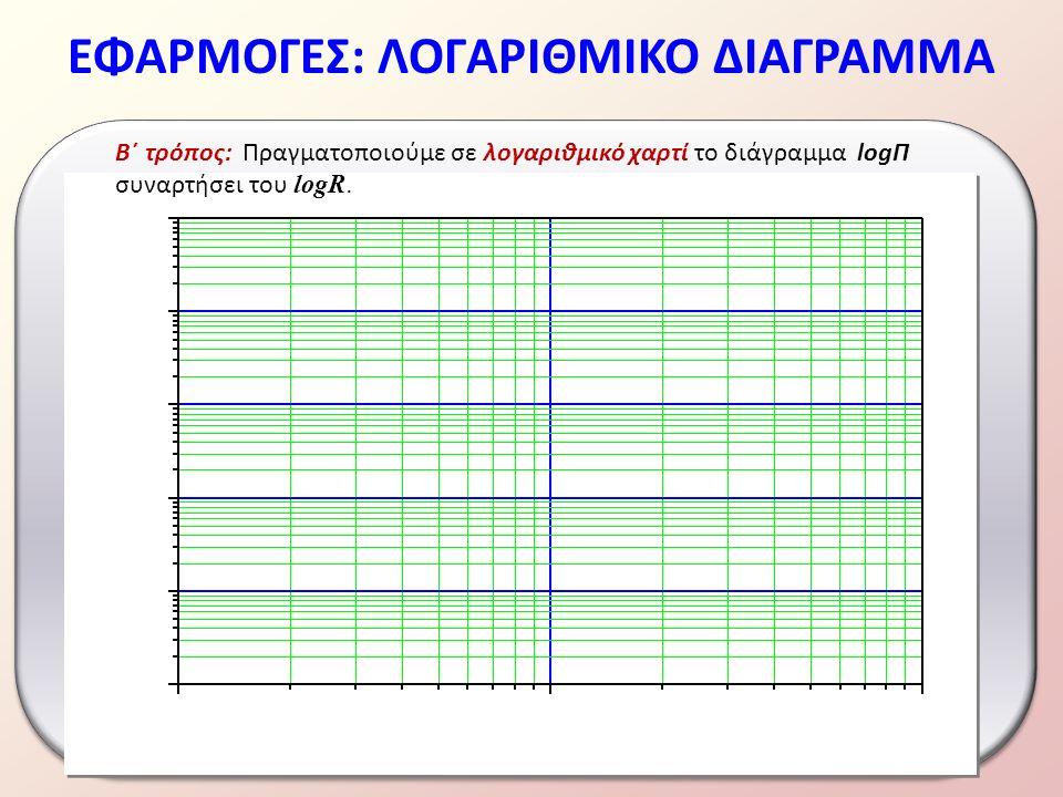ΕΦΑΡΜΟΓΕΣ: ΛΟΓΑΡΙΘΜΙΚΟ ΔΙΑΓΡΑΜΜΑ Β΄ τρόπος: Πραγματοποιούμε σε λογαριθμικό χαρτί το διάγραμμα logΠ συναρτήσει του logR.