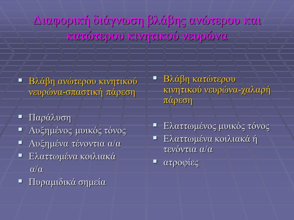 Διαφορική διάγνωση βλάβης ανώτερου και κατώτερου κινητικού νευρώνα  Βλάβη ανώτερου κινητικού νευρώνα-σπαστική πάρεση  Παράλυση  Αυξημένος μυικός τόνος  Αυξημένα τένοντια α/α  Ελαττωμένα κοιλιακά α/α α/α  Πυραμιδικά σημεία  Βλάβη κατώτερου κινητικού νευρώνα-χαλαρή πάρεση  Ελαττωμένος μυικός τόνος  Ελαττωμένα κοιλιακά ή τενόντια α/α  ατροφίες