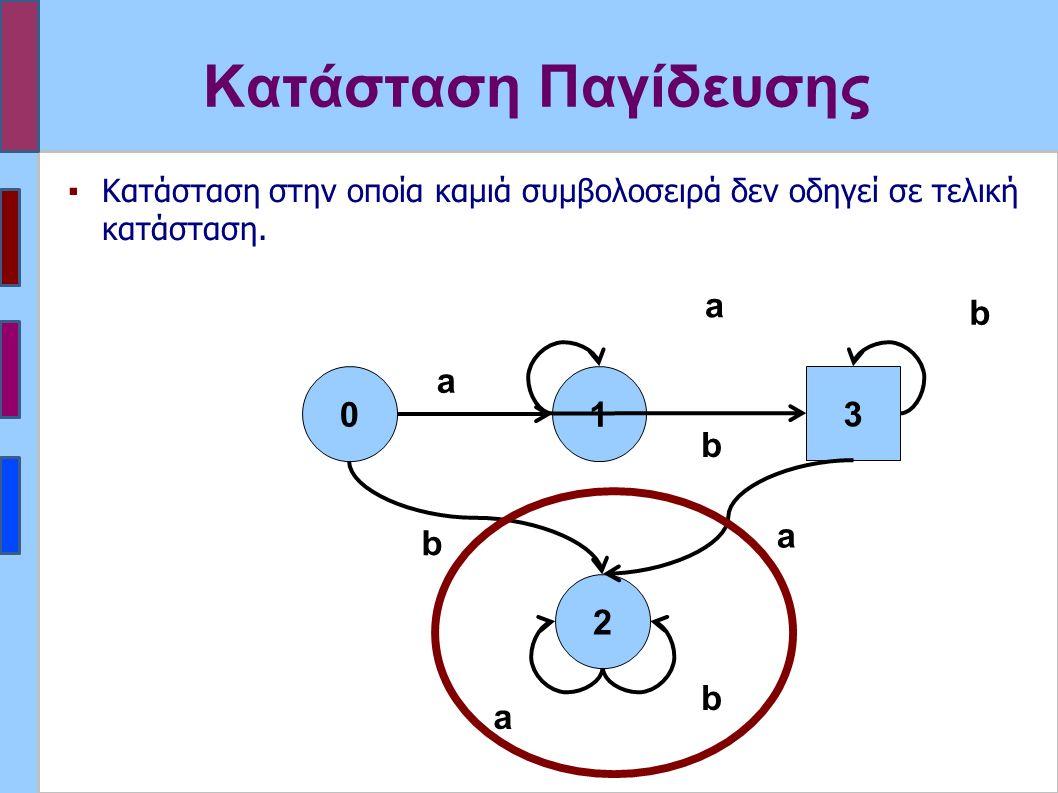 Κατάσταση Παγίδευσης 01 2 a b b a a b 3 b a ▪Κατάσταση στην οποία καμιά συμβολοσειρά δεν οδηγεί σε τελική κατάσταση.