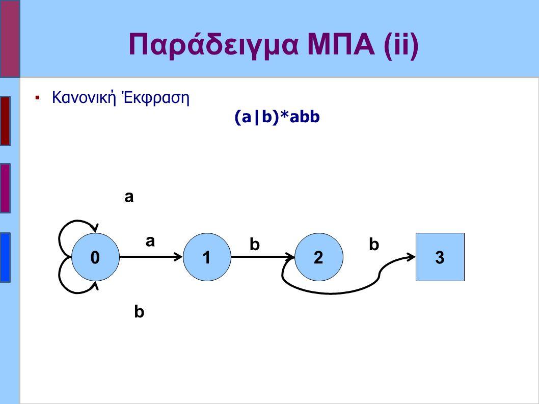 Παράδειγμα ΜΠΑ (ii) ▪Κανονική Έκφραση (a|b)*abb 012 a b b a 3 b