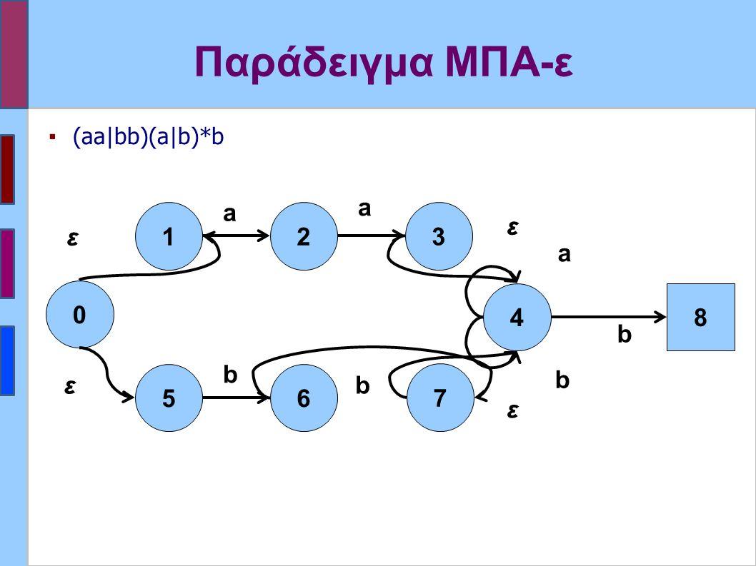 Παράδειγμα ΜΠΑ-ε 12 a b b a 0 56 a ε b 8 b ε 7 3 4 ε ε ▪(aa|bb)(a|b)*b