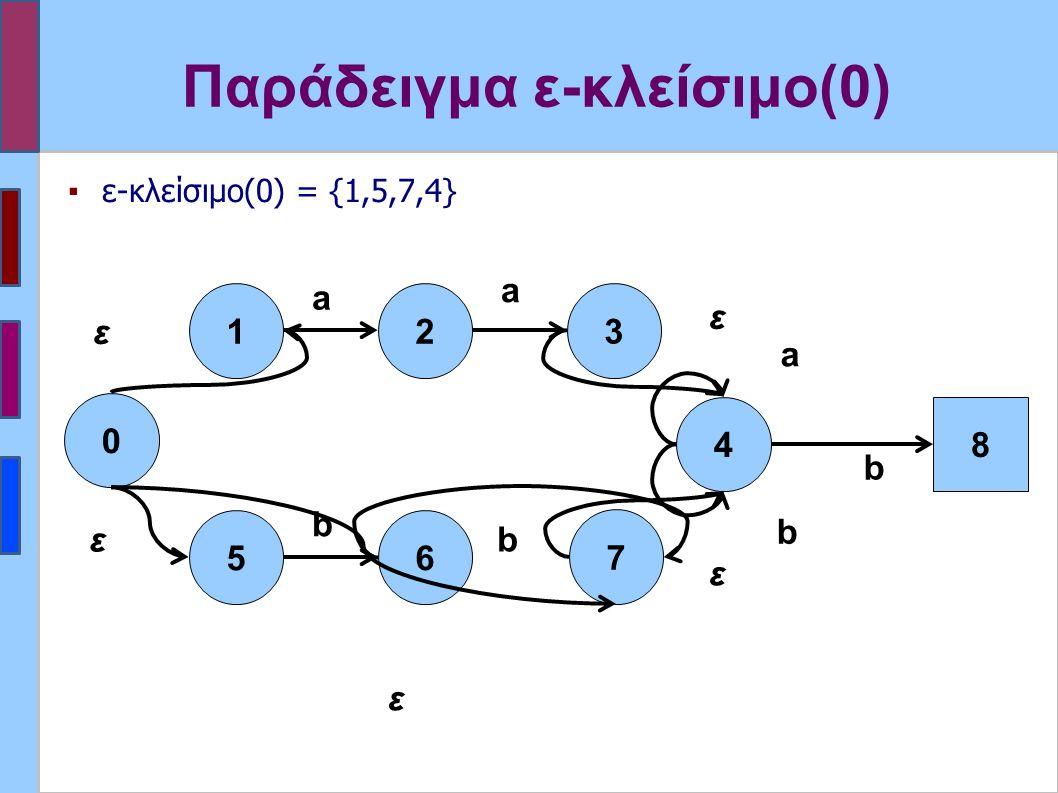 Παράδειγμα ε-κλείσιμο(0) 12 a b b a 0 56 a ε b 8 b ε 7 3 4 ε ε ▪ε-κλείσιμο(0) = {1,5,7,4} ε