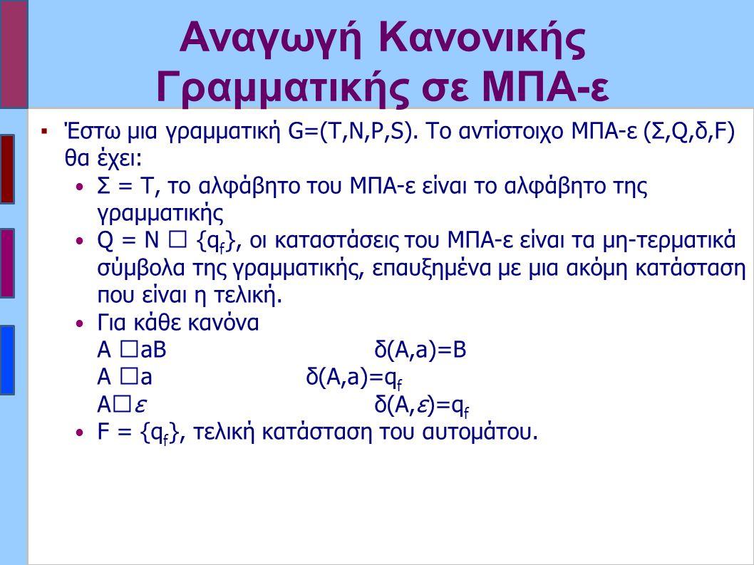 Αναγωγή Κανονικής Γραμματικής σε ΜΠΑ-ε ▪Έστω μια γραμματική G=(T,N,P,S). Το αντίστοιχο ΜΠΑ-ε (Σ,Q,δ,F) θα έχει: Σ = Τ, το αλφάβητο του ΜΠΑ-ε είναι το