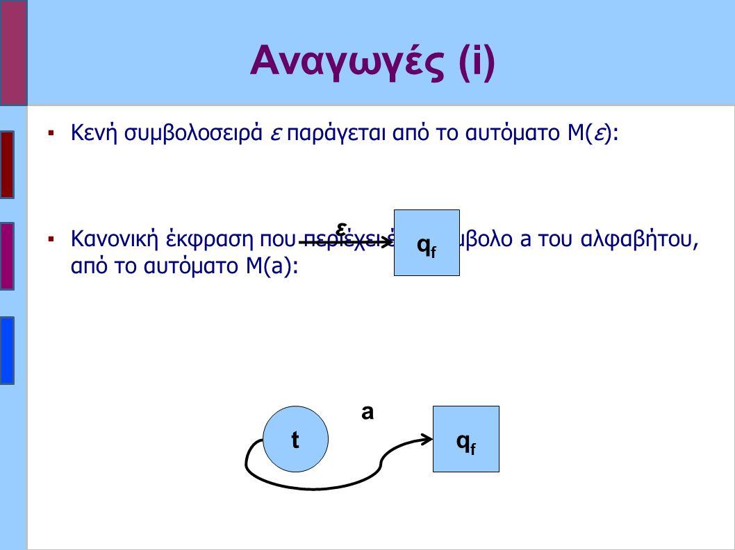 Αναγωγές (i) ▪Κενή συμβολοσειρά ε παράγεται από το αυτόματο Μ(ε): ▪Κανονική έκφραση που περιέχει ένα σύμβολο a του αλφαβήτου, από το αυτόματο Μ(a): a
