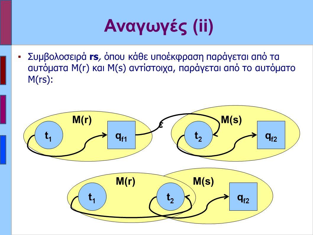 Αναγωγές (ii) ▪Συμβολοσειρά rs, όπου κάθε υποέκφραση παράγεται από τα αυτόματα Μ(r) και Μ(s) αντίστοιχα, παράγεται από το αυτόματο Μ(rs): t2t2 q f2 ε