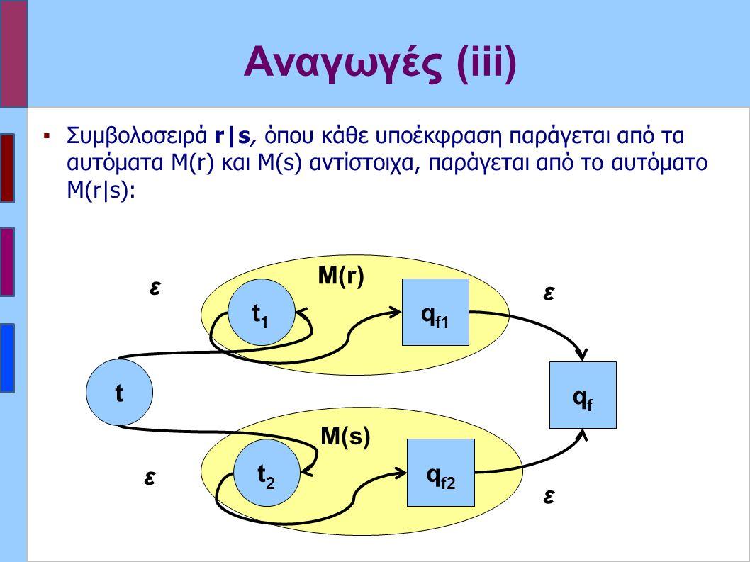 Αναγωγές (iii) ▪Συμβολοσειρά r|s, όπου κάθε υποέκφραση παράγεται από τα αυτόματα Μ(r) και Μ(s) αντίστοιχα, παράγεται από το αυτόματο Μ(r|s): t2t2 q f2