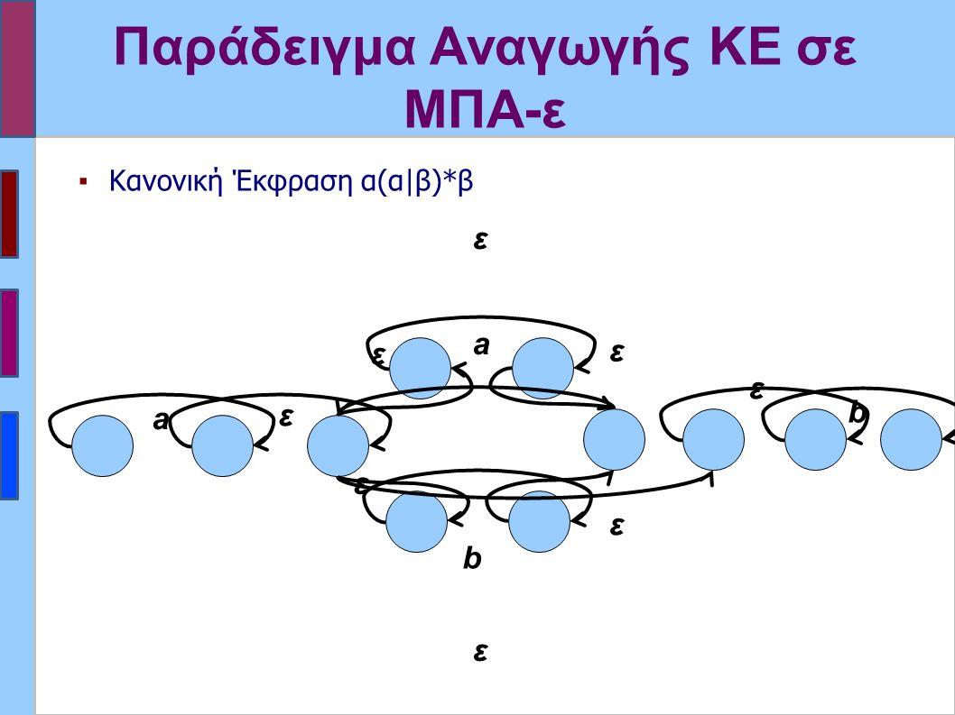 Παράδειγμα Αναγωγής ΚΕ σε ΜΠΑ-ε ▪Κανονική Έκφραση α(α|β)*β a b a ε b ε ε ε ε ε ε ε