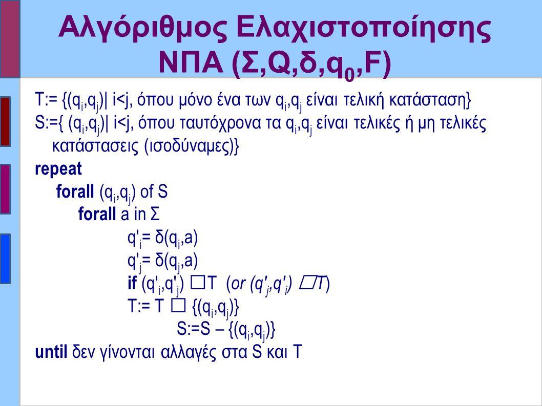 Αλγόριθμος Ελαχιστοποίησης ΝΠΑ (Σ,Q,δ,q 0,F) Τ:= {(q i,q j )| i<j, όπου μόνο ένα των q i,q j είναι τελική κατάσταση} S:={ (q i,q j )| i<j, όπου ταυτόχ