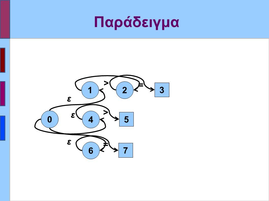 Παράδειγμα > > 12 4 6 = 3 7 5 = ε 0 ε ε