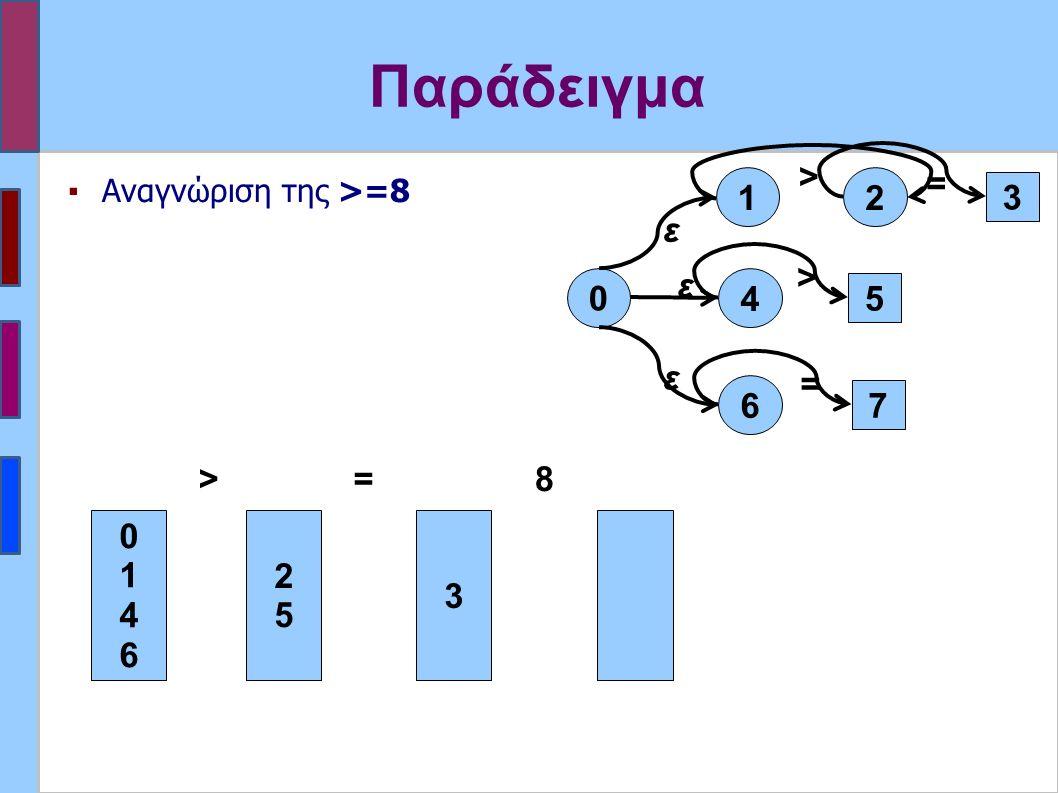 Παράδειγμα ▪Αναγνώριση της >=8 > > 12 4 6 = 3 5 = ε 0 ε ε 7 01460146 > 2525 3 =8