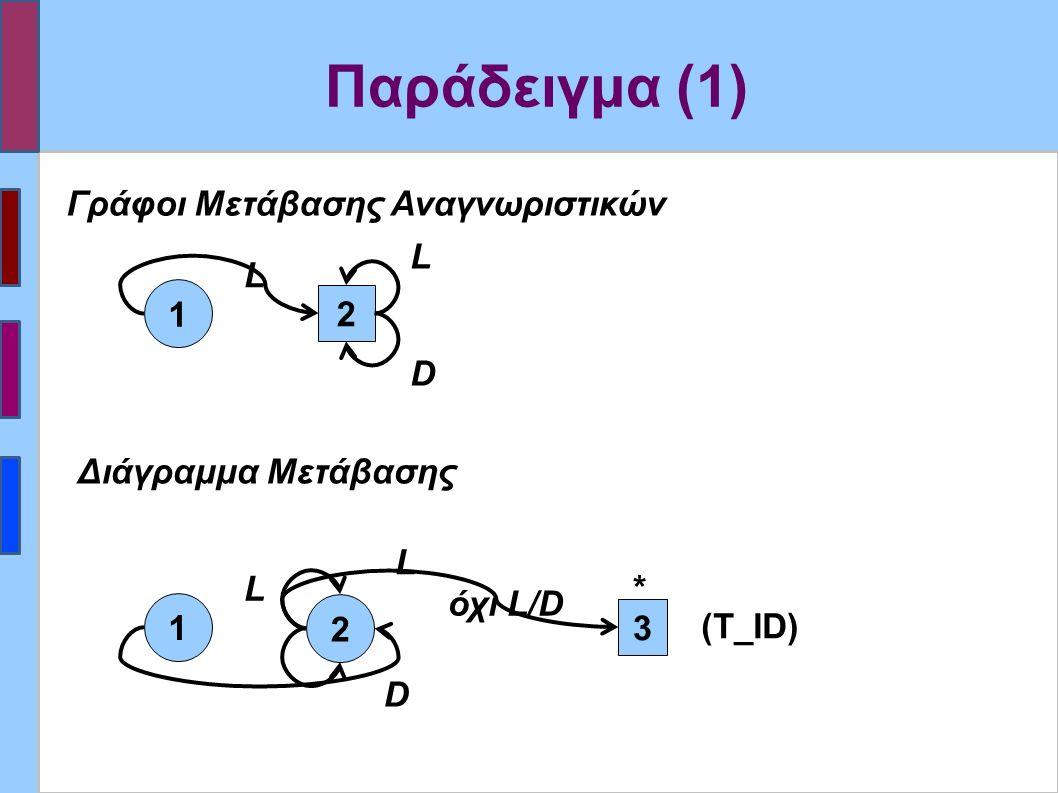 Παράδειγμα (1) L 1 2 Γράφοι Μετάβασης Αναγνωριστικών όχι L/D Διάγραμμα Μετάβασης (Τ_ID) * L D L 1 3 L D 2