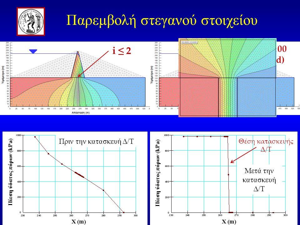 Παρεμβολή στεγανού στοιχείου i ≤ 2 i ≤ 100 (Η/d) 13 Πίεση ύδατος πόρων (kPa) X (m) Πίεση ύδατος πόρων (kPa) Θέση κατασκευής Δ/Τ Πριν την κατασκευή Δ/Τ Μετά την κατασκευή Δ/Τ