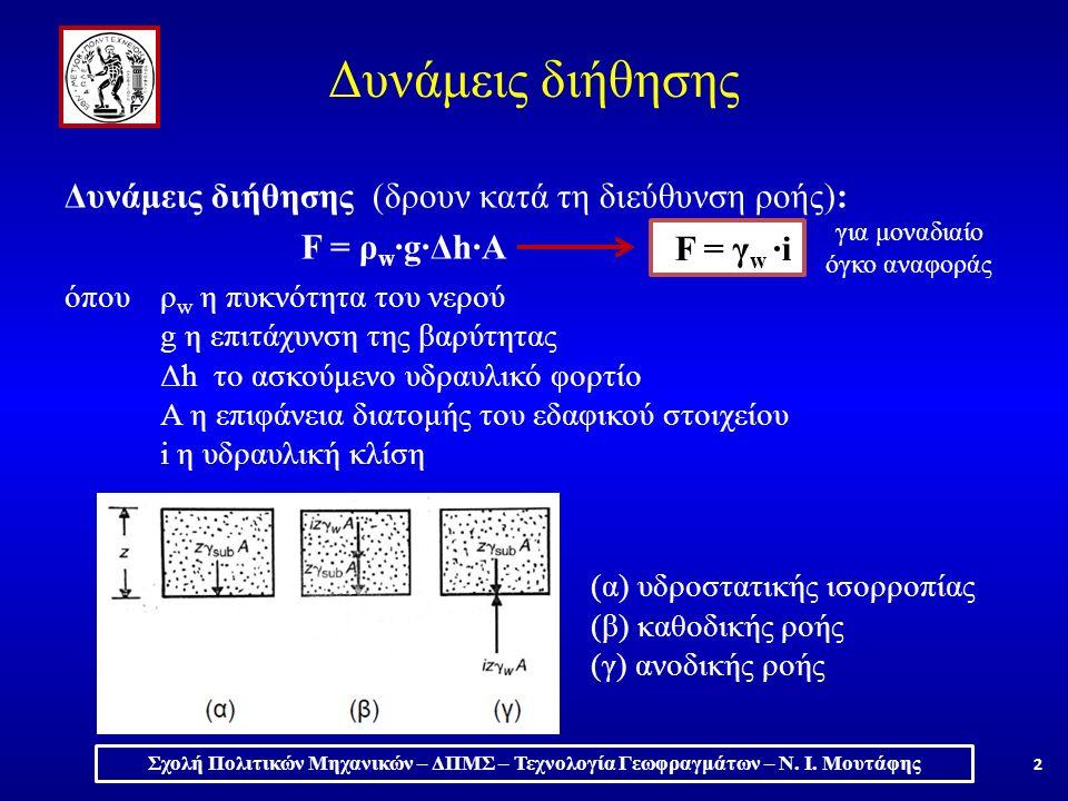 2 Σχολή Πολιτικών Μηχανικών – ΔΠΜΣ – Τεχνολογία Γεωφραγμάτων – Ν.