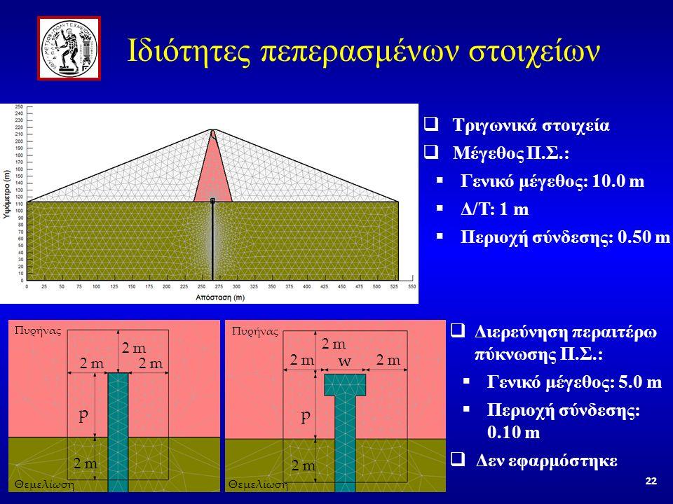 2 m p Πυρήνας Θεμελίωση Πυρήνας Θεμελίωση 2 m p w  Τριγωνικά στοιχεία  Μέγεθος Π.Σ.:  Γενικό μέγεθος: 10.0 m  Δ/Τ: 1 m  Περιοχή σύνδεσης: 0.50 m  Διερεύνηση περαιτέρω πύκνωσης Π.Σ.:  Γενικό μέγεθος: 5.0 m  Περιοχή σύνδεσης: 0.10 m  Δεν εφαρμόστηκε Ιδιότητες πεπερασμένων στοιχείων 22