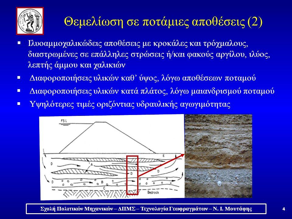 4 Σχολή Πολιτικών Μηχανικών – ΔΠΜΣ – Τεχνολογία Γεωφραγμάτων – Ν.