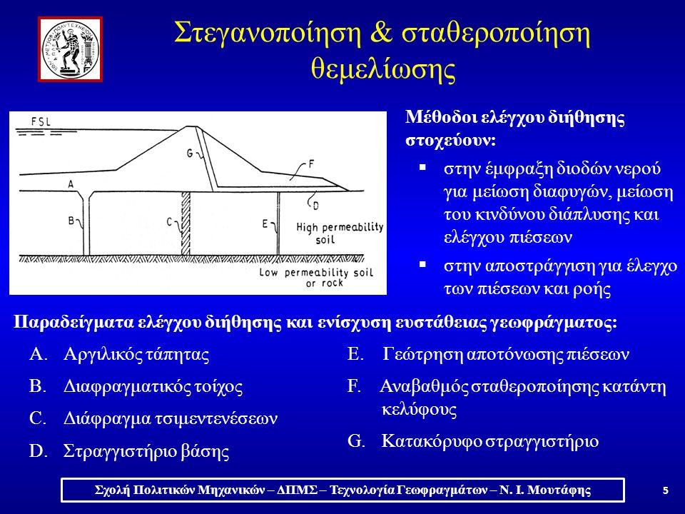 5 Σχολή Πολιτικών Μηχανικών – ΔΠΜΣ – Τεχνολογία Γεωφραγμάτων – Ν.