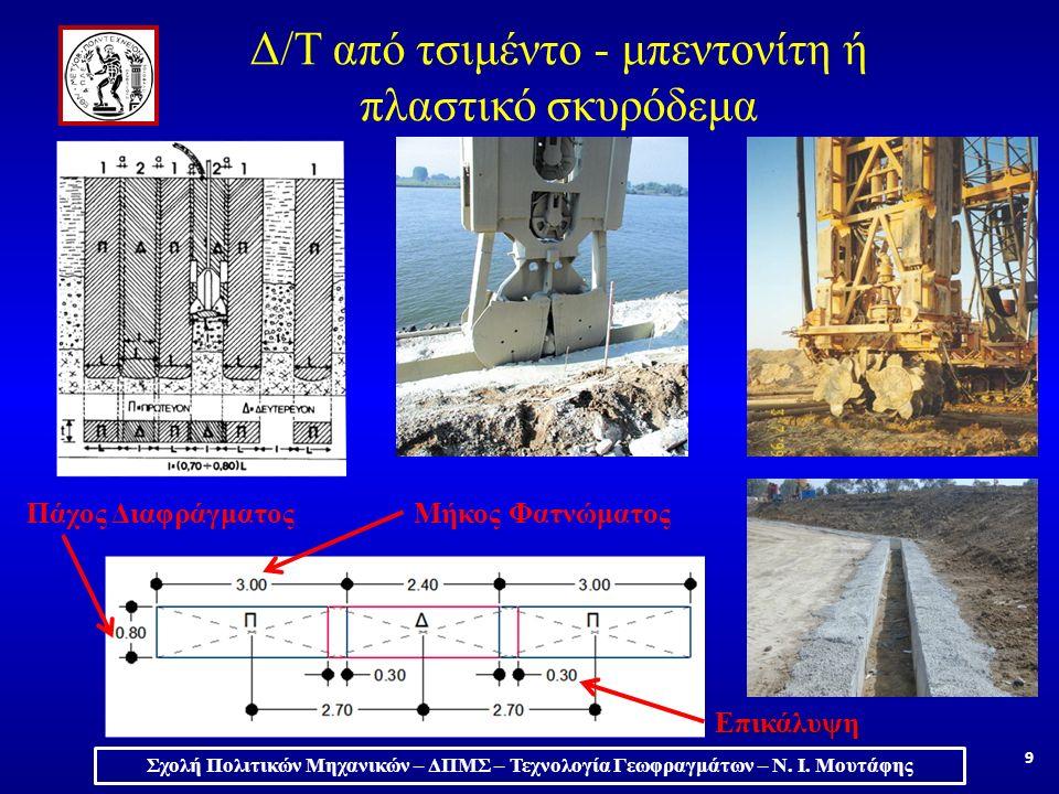 9 Σχολή Πολιτικών Μηχανικών – ΔΠΜΣ – Τεχνολογία Γεωφραγμάτων – Ν.