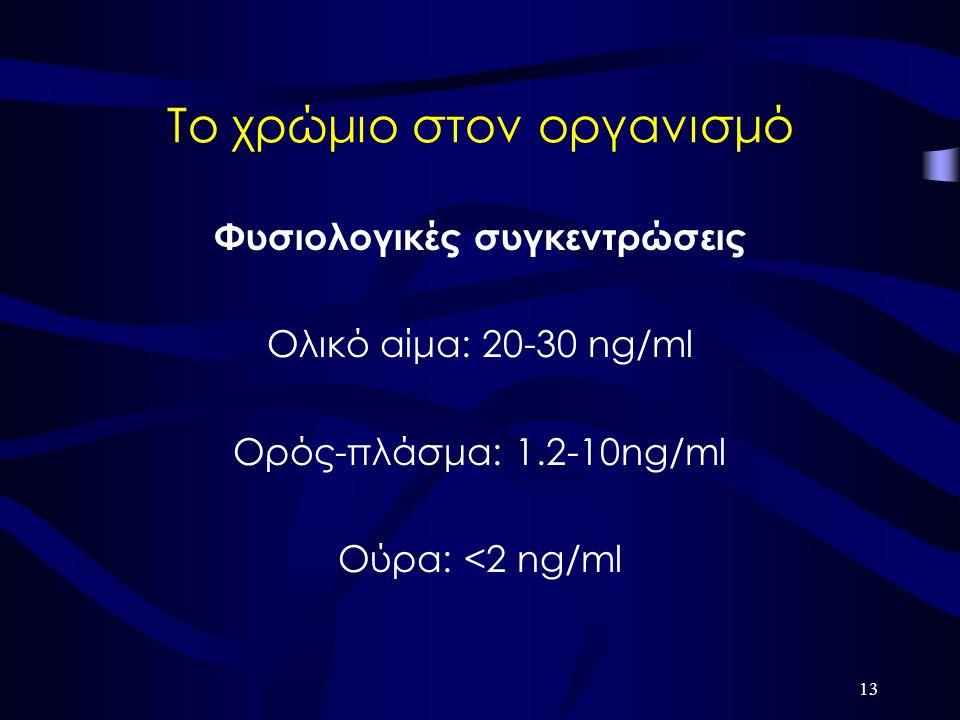 13 Το χρώμιο στον οργανισμό Φυσιολογικές συγκεντρώσεις Ολικό αίμα: 20-30 ng/ml Ορός-πλάσμα: 1.2-10ng/ml Ούρα: <2 ng/ml