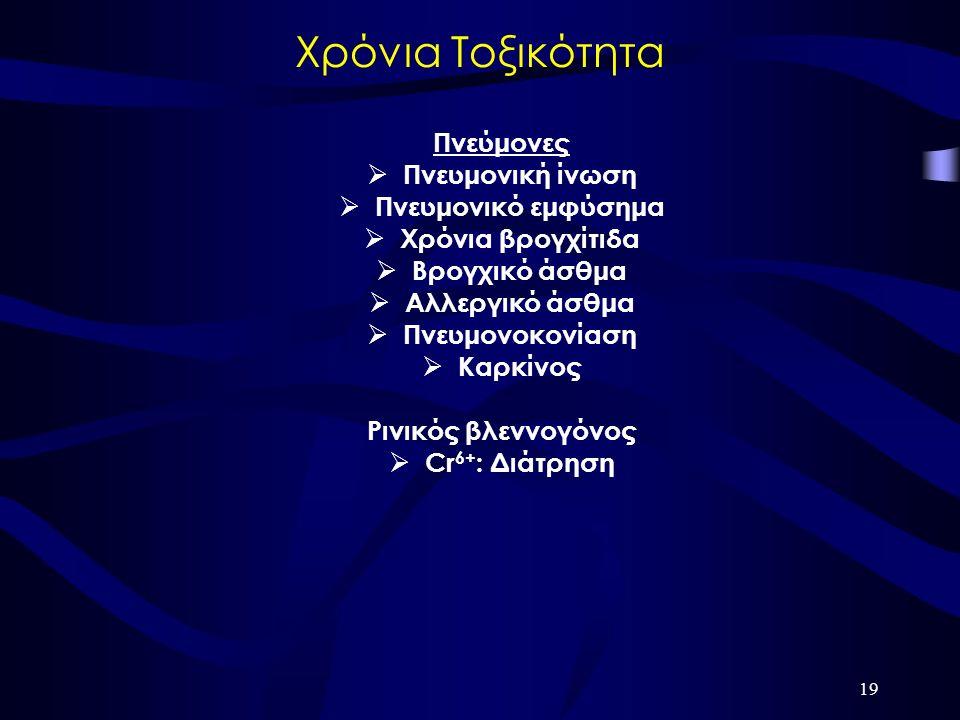 19 Χρόνια Τοξικότητα Πνεύμονες  Πνευμονική ίνωση  Πνευμονικό εμφύσημα  Χρόνια βρογχίτιδα  Βρογχικό άσθμα  Αλλεργικό άσθμα  Πνευμονοκονίαση  Καρ