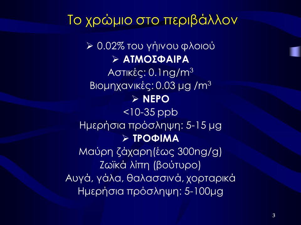 3 Το χρώμιο στο περιβάλλον  0.02% του γήινου φλοιού  ΑΤΜΟΣΦΑΙΡΑ Αστικές: 0.1ng/m 3 Βιομηχανικές: 0.03 μg /m 3  ΝΕΡΟ <10-35 ppb Ημερήσια πρόσληψη: 5-15 μg  ΤΡΟΦΙΜΑ Μαύρη ζάχαρη(έως 300ng/g) Ζωϊκά λίπη (βούτυρο) Αυγά, γάλα, θαλασσινά, χορταρικά Ημερήσια πρόσληψη: 5-100μg