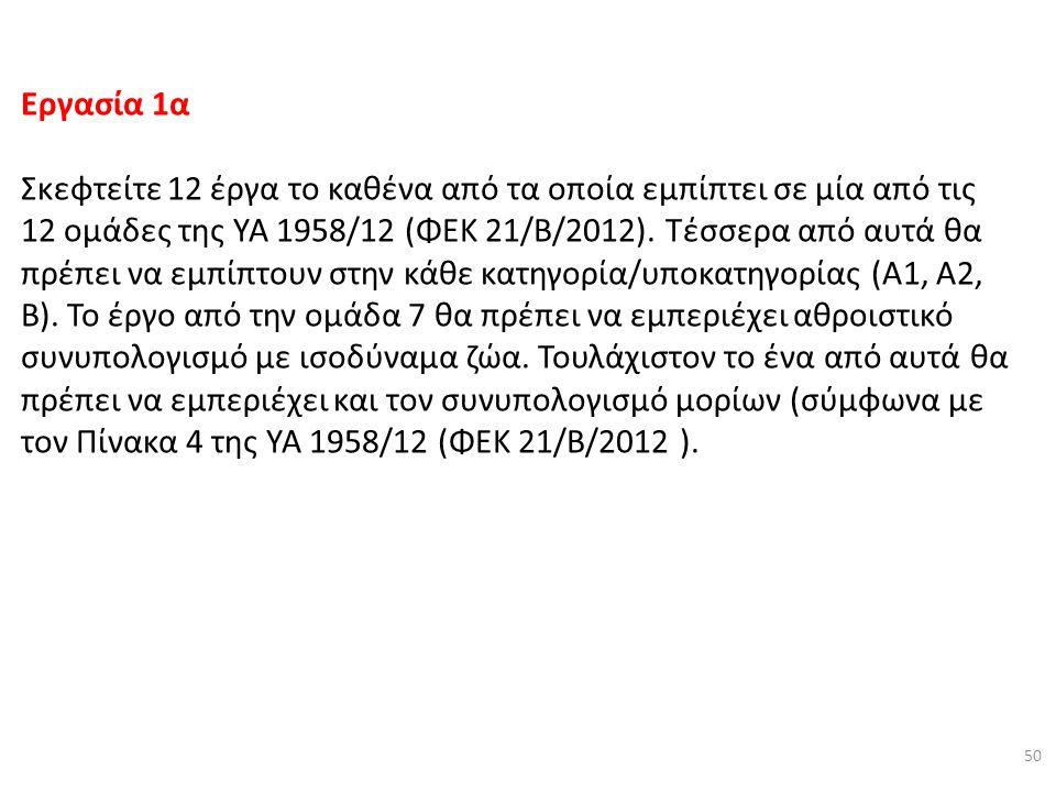 Εργασία 1α Σκεφτείτε 12 έργα το καθένα από τα οποία εμπίπτει σε μία από τις 12 ομάδες της ΥΑ 1958/12 (ΦΕΚ 21/Β/2012).