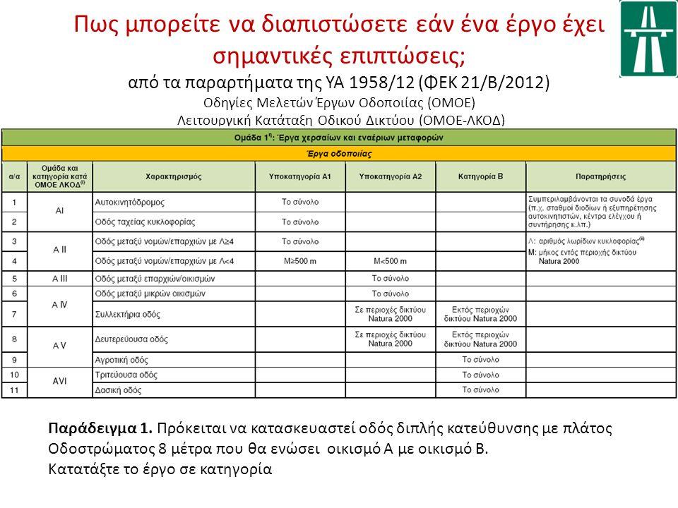 Πως μπορείτε να διαπιστώσετε εάν ένα έργο έχει σημαντικές επιπτώσεις; από τα παραρτήματα της ΥΑ 1958/12 (ΦΕΚ 21/Β/2012) Οδηγίες Μελετών Έργων Οδοποιίας (ΟΜΟΕ) Λειτουργική Κατάταξη Οδικού ∆ικτύου (ΟΜΟΕ-ΛΚΟ∆) Παράδειγμα 1.