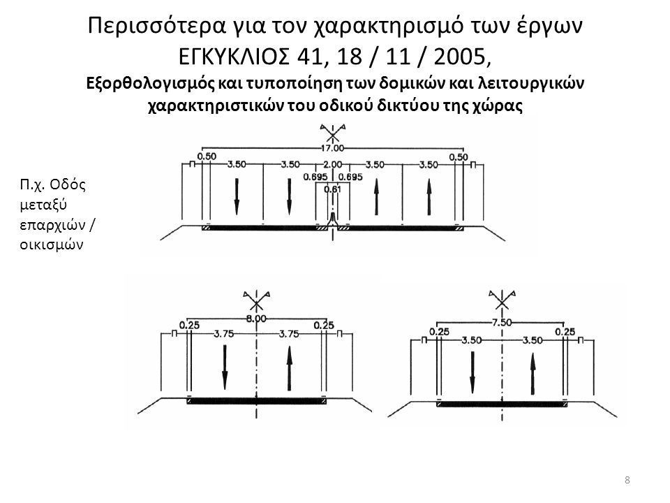 Περισσότερα για τον χαρακτηρισμό των έργων ΕΓΚΥΚΛΙΟΣ 41, 18 / 11 / 2005, Εξορθολογισµός και τυποποίηση των δοµικών και λειτουργικών χαρακτηριστικών του οδικού δικτύου της χώρας 9 Π.χ.