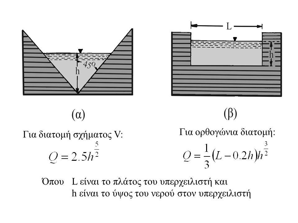 Για ορθογώνια διατομή: Για διατομή σχήματος V: Όπου L είναι το πλάτος του υπερχειλιστή και h είναι το ύψος του νερού στον υπερχειλιστή