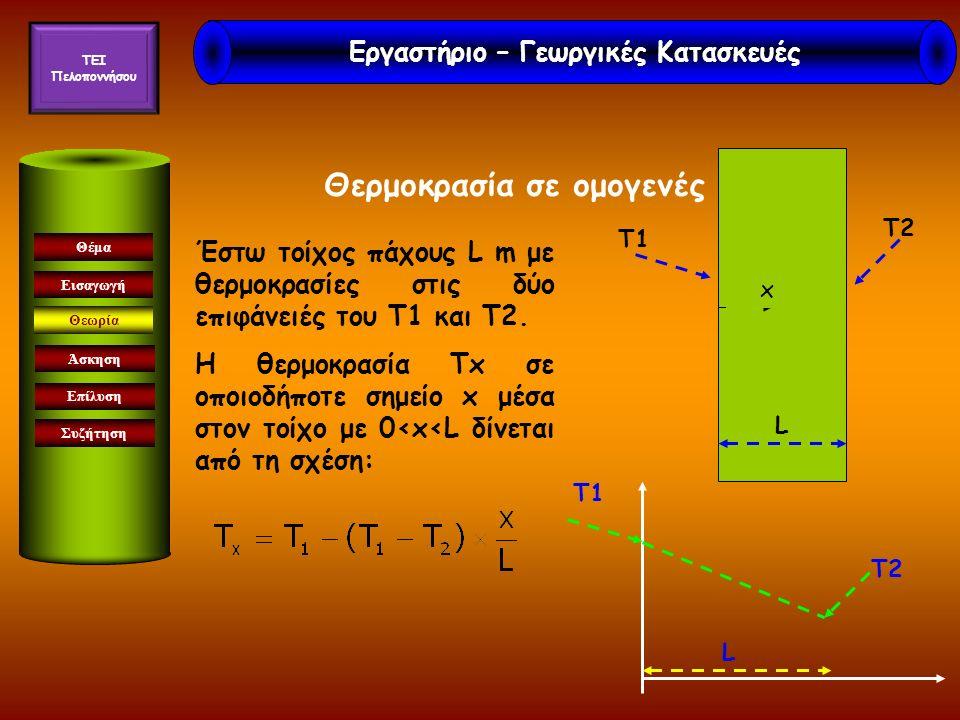 Αντίσταση σε ομογενές υλικό Εισαγωγή Θεωρία Άσκηση Επίλυση Συζήτηση Θέμα Σε ομογενές υλικό, η αντίσταση του υλικού είναι ανάλογη του μήκους του (R=L/λ).